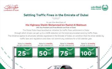 Dubai Police Fine Extension