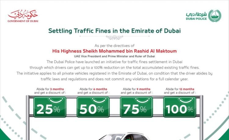 Dubai Police Fine Extension