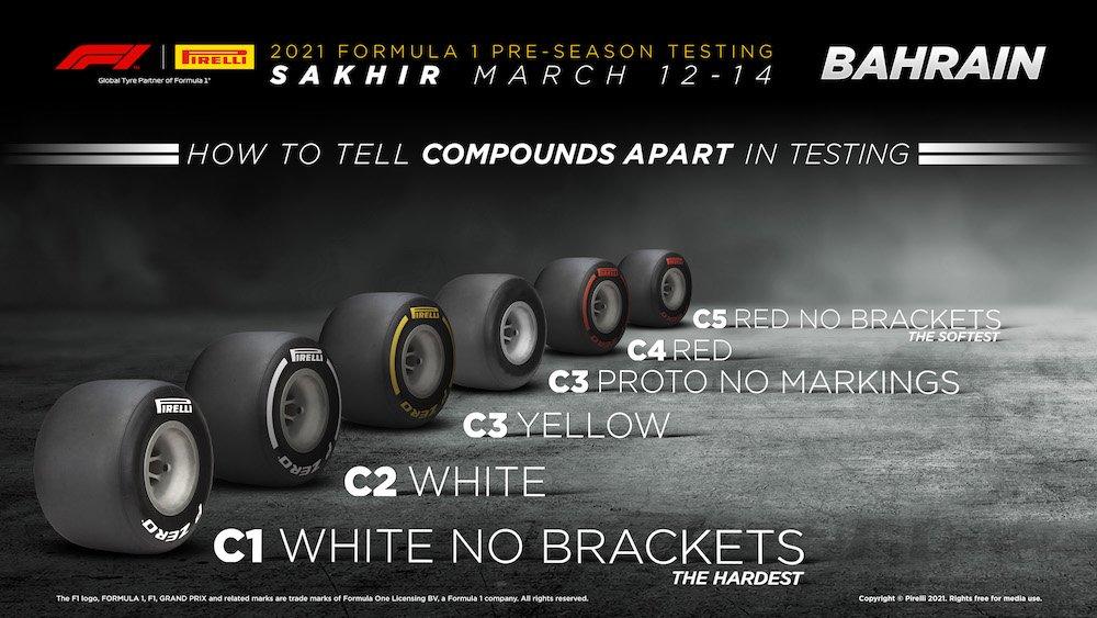 Tyre Testing